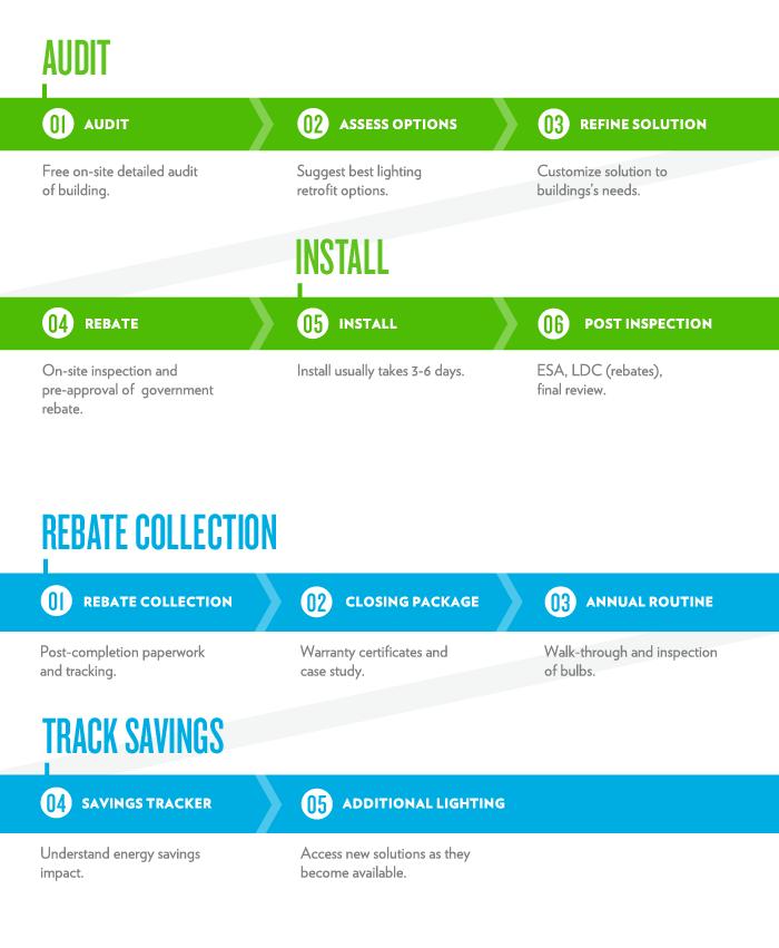Lumenix_Website_Process_For Mobile_00